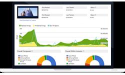 TV Spot Analytics Preview